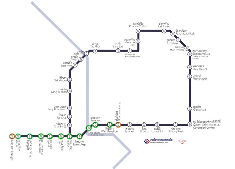 MRT公式サイト